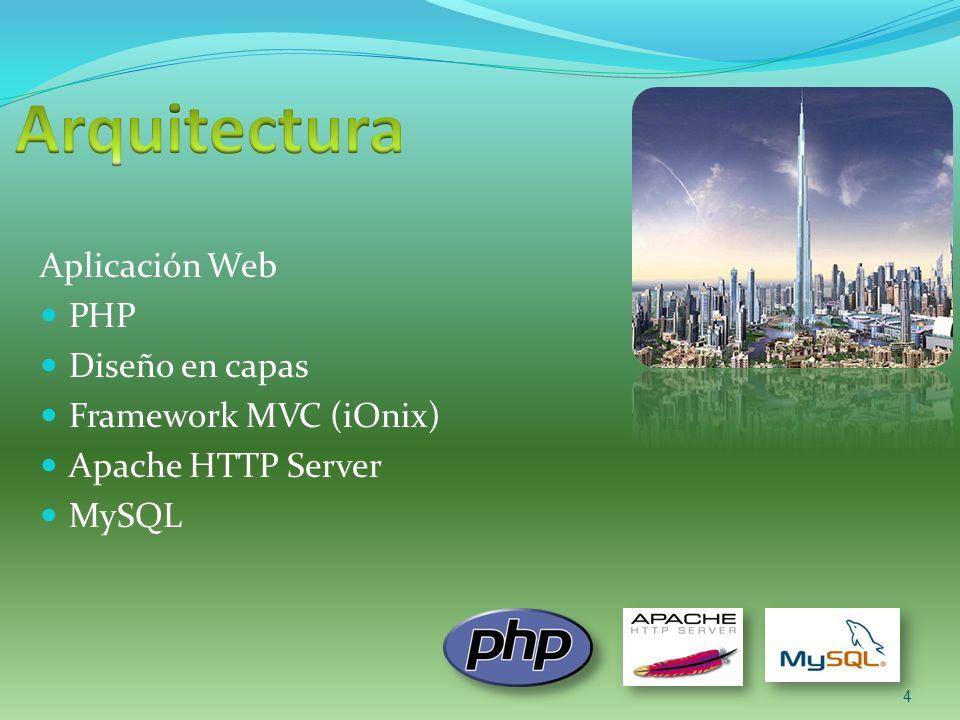 4 Aplicación Web PHP Diseño en capas Framework MVC (iOnix) Apache HTTP Server MySQL