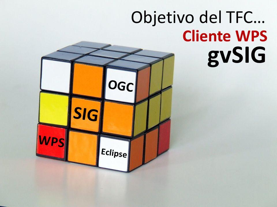 gvSIG Cliente WPS Objetivo del TFC… SIG OGC WPS Eclipse