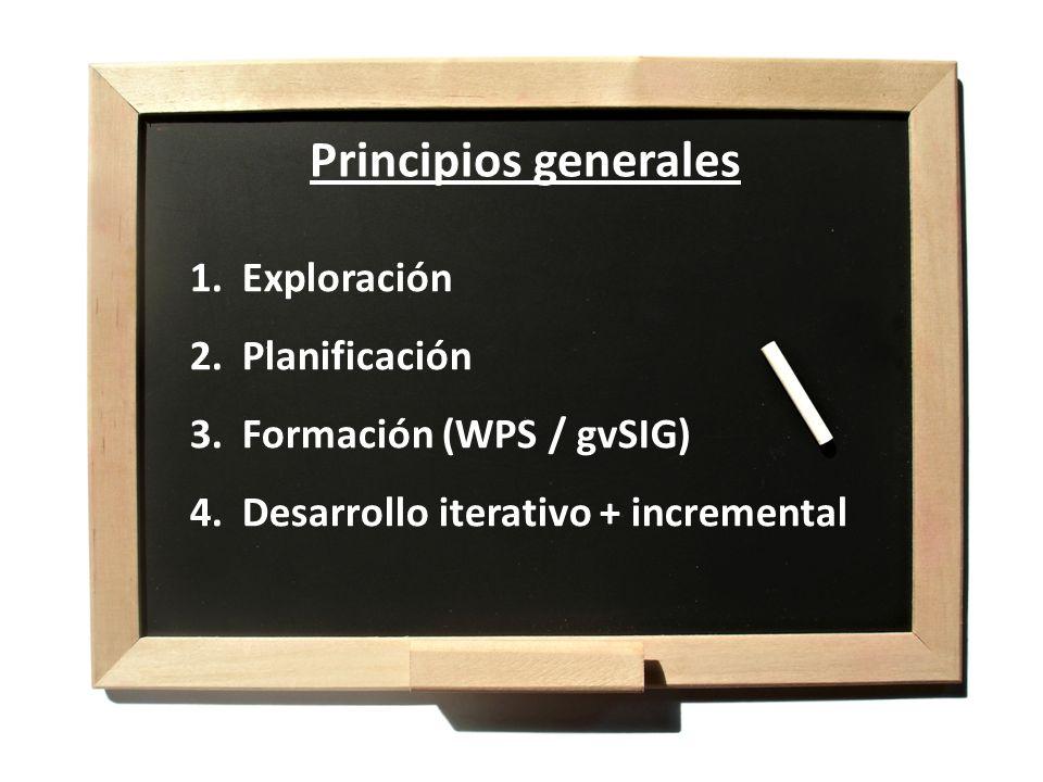 1.Exploración 2.Planificación 3.Formación (WPS / gvSIG) 4.Desarrollo iterativo + incremental Principios generales