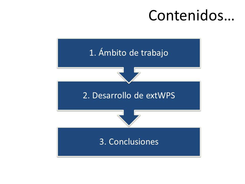 3. Conclusiones 2. Desarrollo de extWPS 1. Ámbito de trabajo Contenidos…
