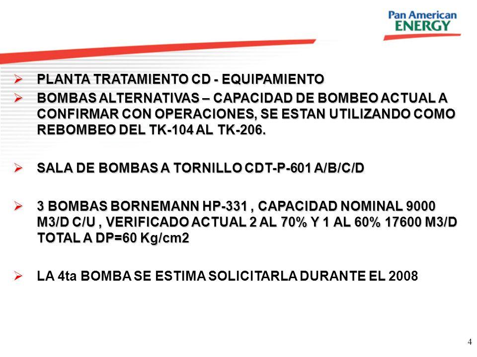 4 PLANTA TRATAMIENTO CD - EQUIPAMIENTO PLANTA TRATAMIENTO CD - EQUIPAMIENTO BOMBAS ALTERNATIVAS – CAPACIDAD DE BOMBEO ACTUAL A CONFIRMAR CON OPERACION