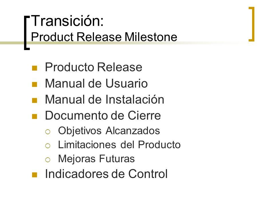 Transición: Product Release Milestone Producto Release Manual de Usuario Manual de Instalación Documento de Cierre Objetivos Alcanzados Limitaciones d