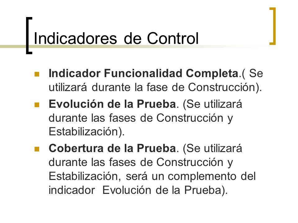 Indicador Funcionalidad Completa.( Se utilizará durante la fase de Construcción). Evolución de la Prueba. (Se utilizará durante las fases de Construcc