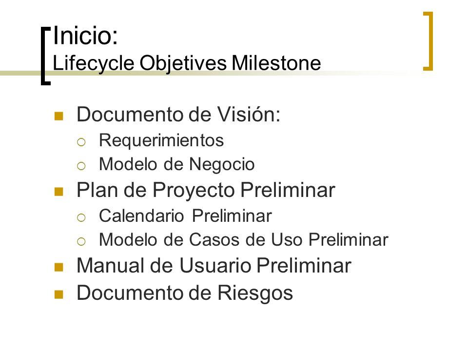 Inicio: Lifecycle Objetives Milestone Documento de Visión: Requerimientos Modelo de Negocio Plan de Proyecto Preliminar Calendario Preliminar Modelo d