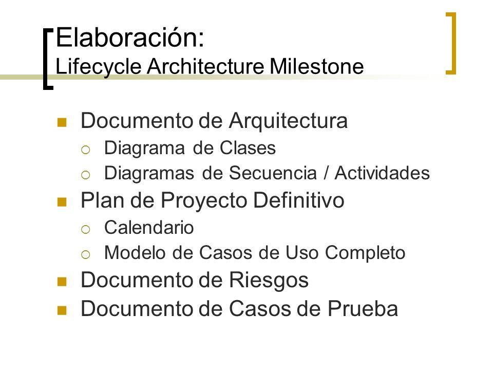 Elaboración: Lifecycle Architecture Milestone Documento de Arquitectura Diagrama de Clases Diagramas de Secuencia / Actividades Plan de Proyecto Defin