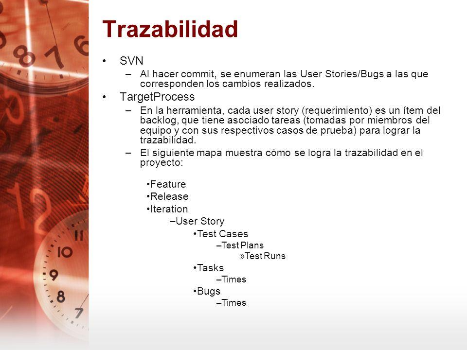 Trazabilidad SVN –Al hacer commit, se enumeran las User Stories/Bugs a las que corresponden los cambios realizados. TargetProcess –En la herramienta,
