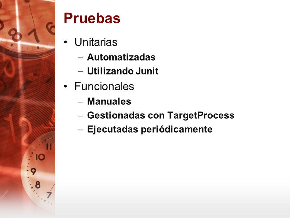 Pruebas Unitarias –Automatizadas –Utilizando Junit Funcionales –Manuales –Gestionadas con TargetProcess –Ejecutadas periódicamente