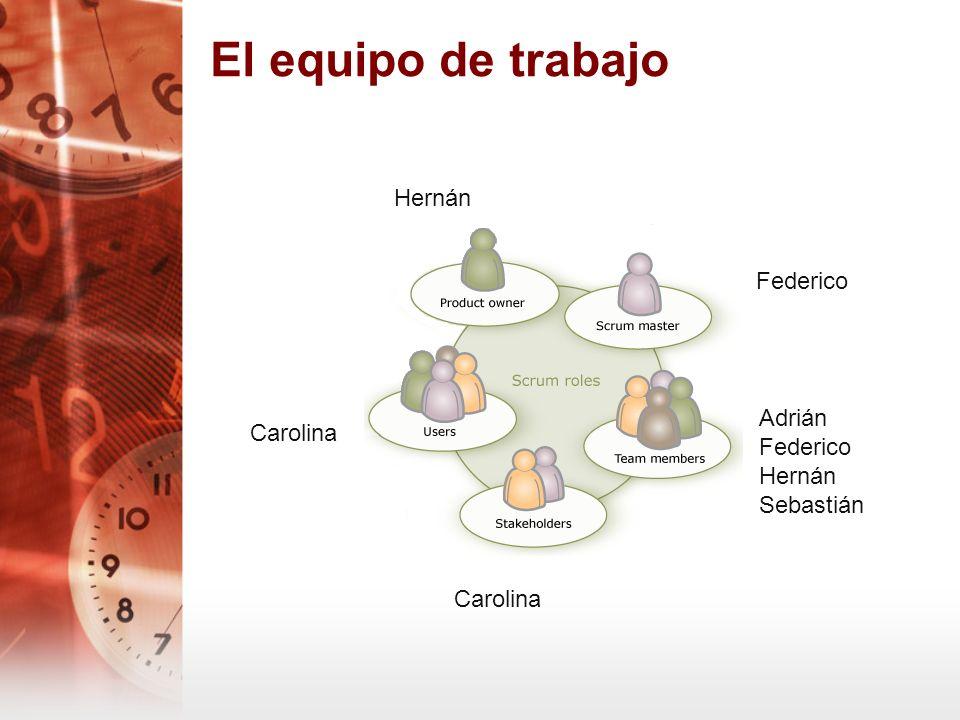 El equipo de trabajo Adrián Federico Hernán Sebastián Carolina Federico Hernán Carolina