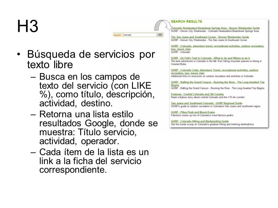 H3 Búsqueda de servicios por texto libre –Busca en los campos de texto del servicio (con LIKE %), como título, descripción, actividad, destino. –Retor