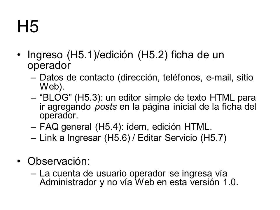 H5 Ingreso (H5.1)/edición (H5.2) ficha de un operador –Datos de contacto (dirección, teléfonos, e-mail, sitio Web). –BLOG (H5.3): un editor simple de