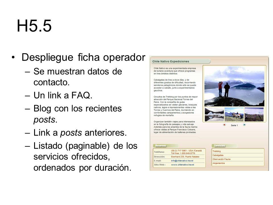 H5.5 Despliegue ficha operador –Se muestran datos de contacto. –Un link a FAQ. –Blog con los recientes posts. –Link a posts anteriores. –Listado (pagi