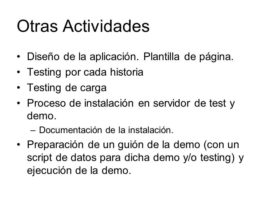 Otras Actividades Diseño de la aplicación. Plantilla de página. Testing por cada historia Testing de carga Proceso de instalación en servidor de test