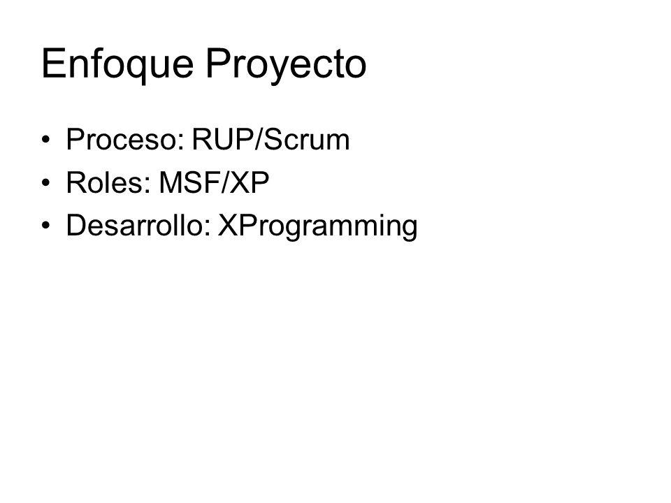 Enfoque Proyecto Proceso: RUP/Scrum Roles: MSF/XP Desarrollo: XProgramming