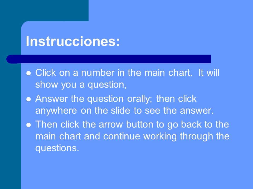 Instrucciones: Click on a number in the main chart.