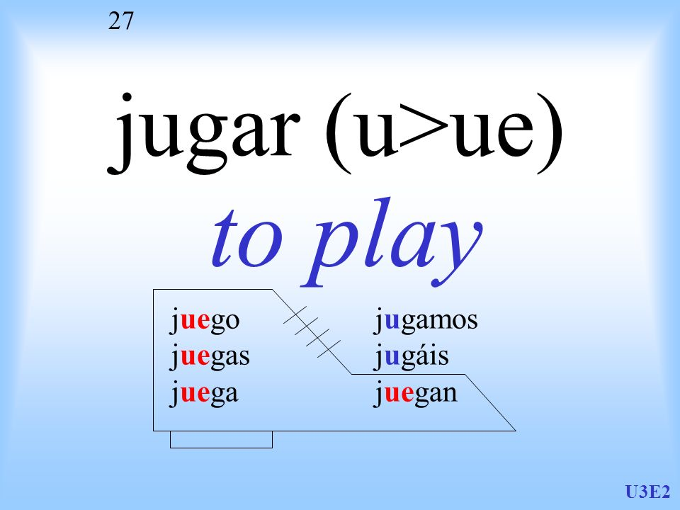 U3E2 27 jugar (u>ue) to play juegojugamos juegasjugáis juegajuegan