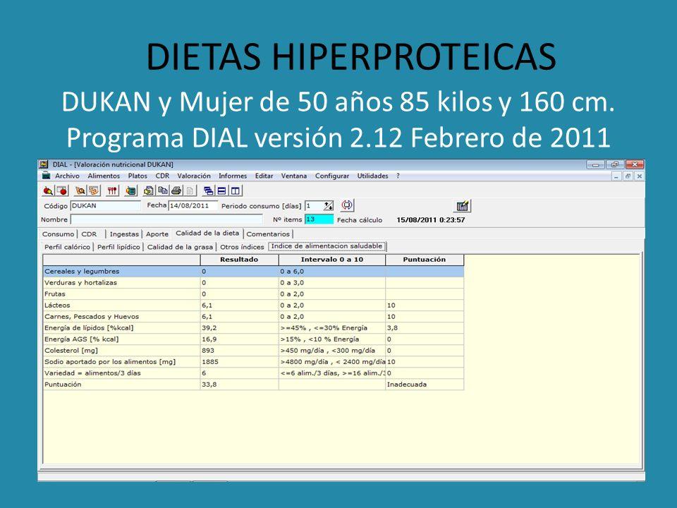 DIETAS HIPERPROTEICAS DUKAN y Mujer de 50 años 85 kilos y 160 cm. Programa DIAL versión 2.12 Febrero de 2011