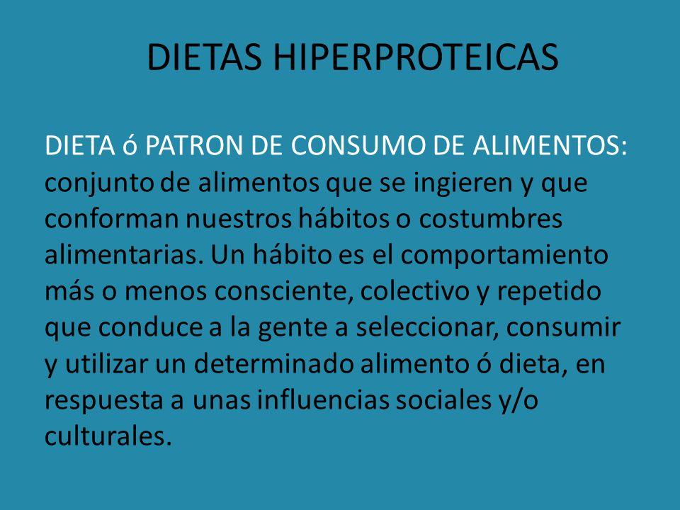 DIETAS HIPERPROTEICAS DIETA ó PATRON DE CONSUMO DE ALIMENTOS: conjunto de alimentos que se ingieren y que conforman nuestros hábitos o costumbres alim