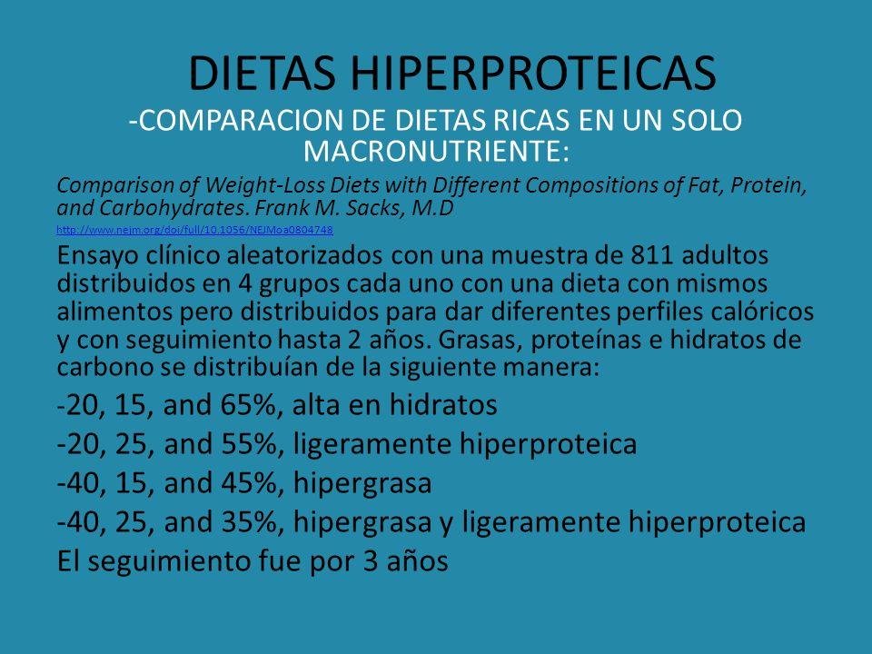 DIETAS HIPERPROTEICAS -COMPARACION DE DIETAS RICAS EN UN SOLO MACRONUTRIENTE: Comparison of Weight-Loss Diets with Different Compositions of Fat, Prot