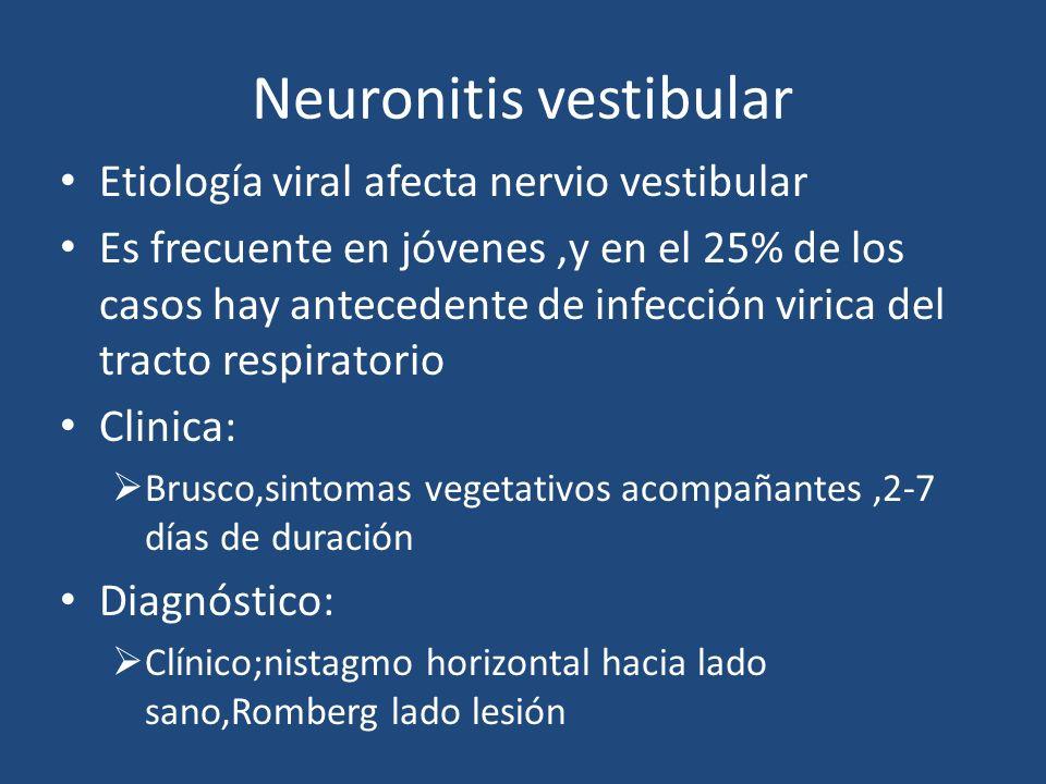 Neuronitis vestibular Etiología viral afecta nervio vestibular Es frecuente en jóvenes,y en el 25% de los casos hay antecedente de infección virica de