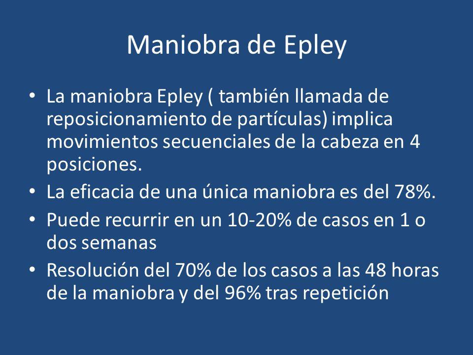 Maniobra de Epley La maniobra Epley ( también llamada de reposicionamiento de partículas) implica movimientos secuenciales de la cabeza en 4 posicione