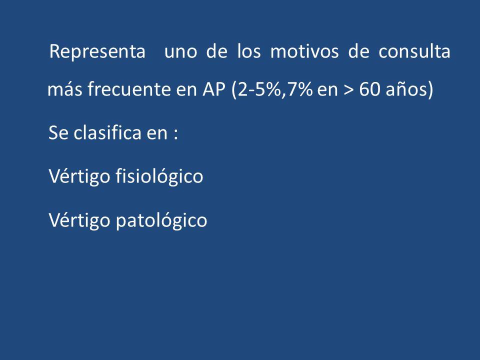 Representa uno de los motivos de consulta más frecuente en AP (2-5%,7% en > 60 años) Se clasifica en : Vértigo fisiológico Vértigo patológico