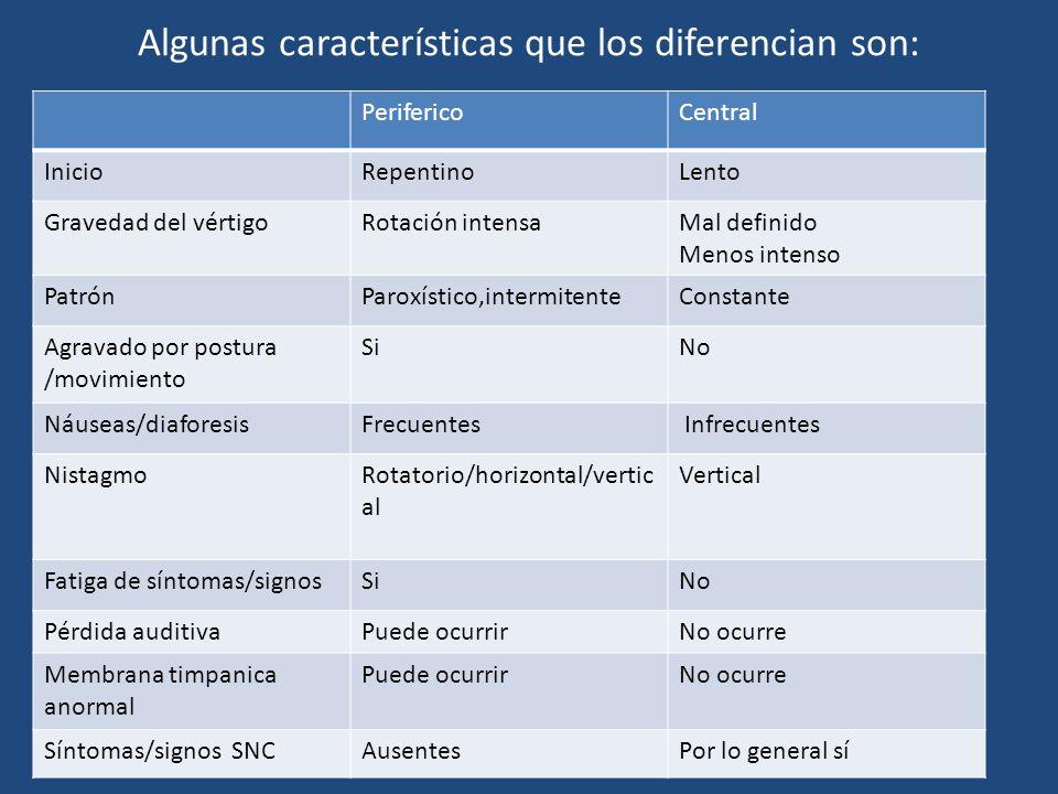 Algunas características que los diferencian son: PerifericoCentral InicioRepentinoLento Gravedad del vértigoRotación intensaMal definido Menos intenso