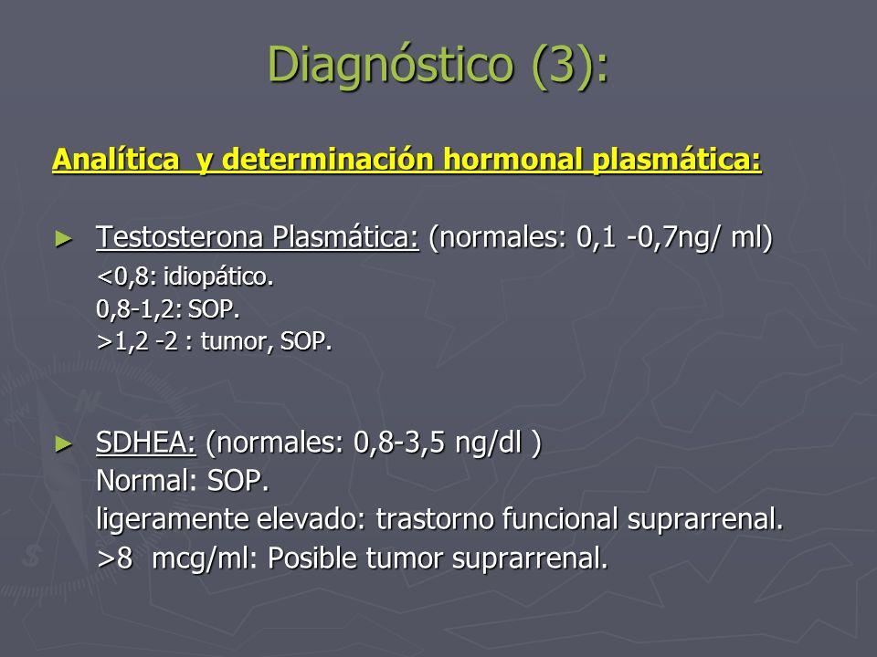 Diagnóstico (3): Analítica y determinación hormonal plasmática: Testosterona Plasmática: (normales: 0,1 -0,7ng/ ml) Testosterona Plasmática: (normales