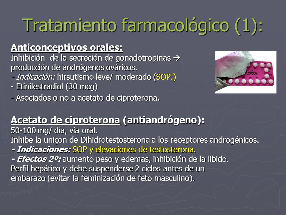 Tratamiento farmacológico (1): Anticonceptivos orales: Inhibición de la secreción de gonadotropinas Inhibición de la secreción de gonadotropinas produ