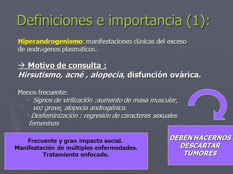 Definiciones e importancia (1): Hiperandrogenismo: manifestaciones cl í nicas del exceso de andr ó genos plasm á ticos. Motivo de consulta : Motivo de