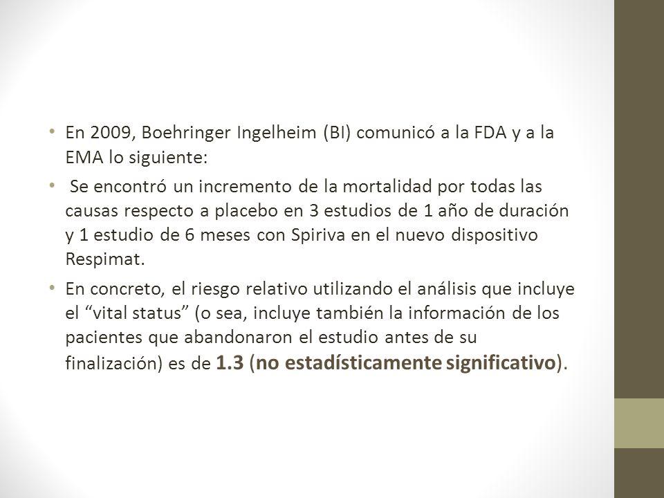 En 2009, Boehringer Ingelheim (BI) comunicó a la FDA y a la EMA lo siguiente: Se encontró un incremento de la mortalidad por todas las causas respecto