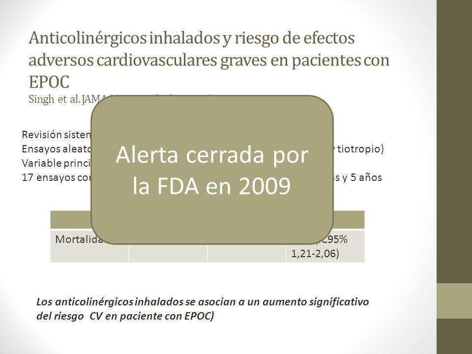 Anticolinérgicos inhalados y riesgo de efectos adversos cardiovasculares graves en pacientes con EPOC Singh et al. JAMA 2008: 300(12); 1439-50 Revisió