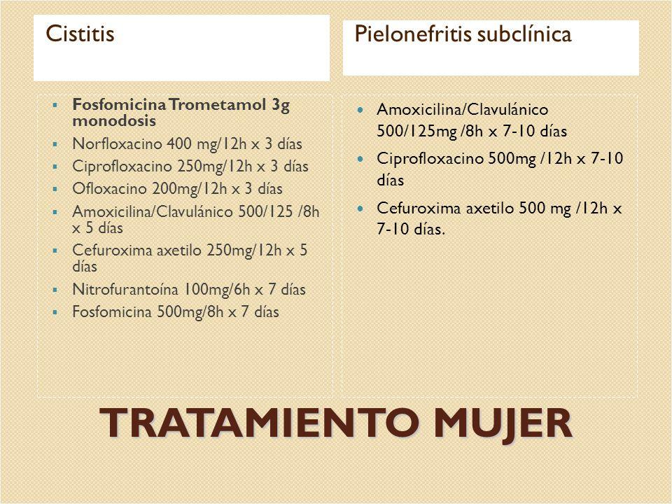 TRATAMIENTO MUJER Cistitis Pielonefritis subclínica Fosfomicina Trometamol 3g monodosis Norfloxacino 400 mg/12h x 3 días Ciprofloxacino 250mg/12h x 3