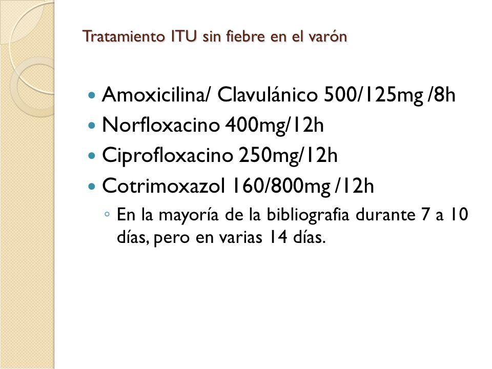 Tratamiento ITU sin fiebre en el varón Amoxicilina/ Clavulánico 500/125mg /8h Norfloxacino 400mg/12h Ciprofloxacino 250mg/12h Cotrimoxazol 160/800mg /