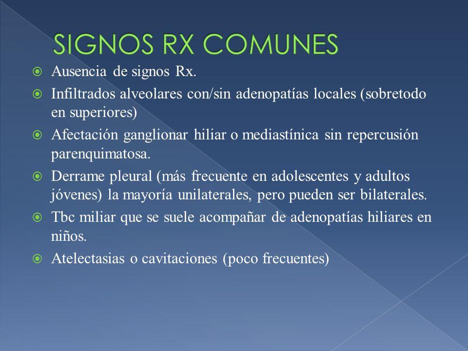 Ausencia de signos Rx. Infiltrados alveolares con/sin adenopatías locales (sobretodo en superiores) Afectación ganglionar hiliar o mediastínica sin re