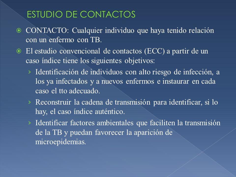 CONTACTO: Cualquier individuo que haya tenido relación con un enfermo con TB. El estudio convencional de contactos (ECC) a partir de un caso índice ti