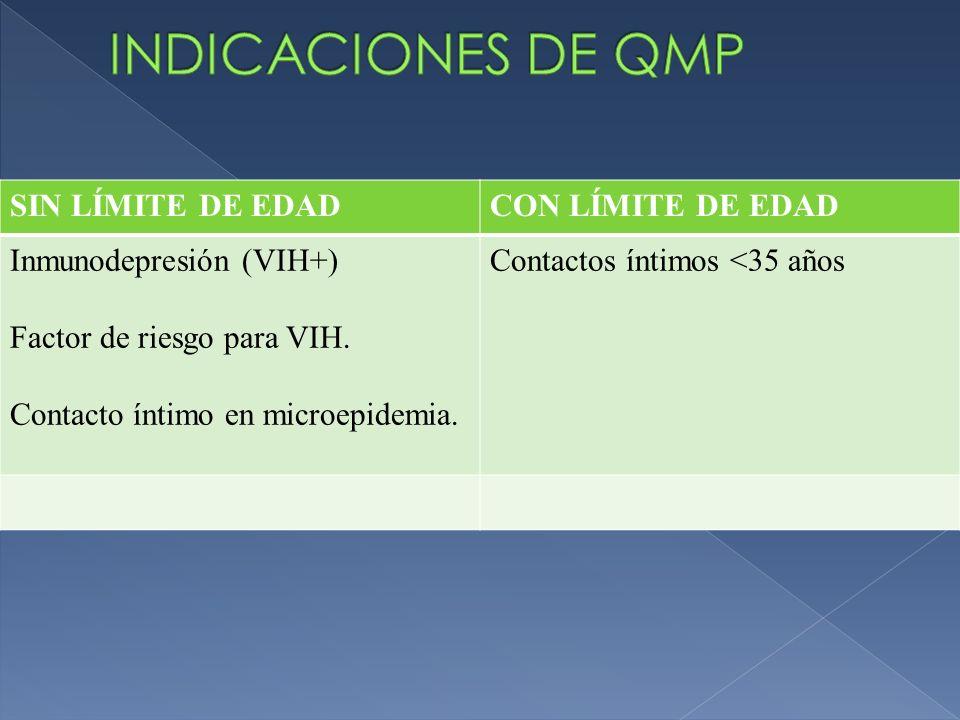 SIN LÍMITE DE EDADCON LÍMITE DE EDAD Inmunodepresión (VIH+) Factor de riesgo para VIH. Contacto íntimo en microepidemia. Contactos íntimos <35 años