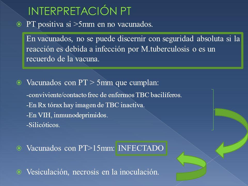 FALSOS NEGATIVOSFALSOS POSITIVOS Relacionados con el PPD -Caducidad -Exposición luz/Tª Relacionados con administración y lectura -Demora en poner inyección (>30min) -Inyección profunda o superficial -Cantidad insuf iciente de Ag.