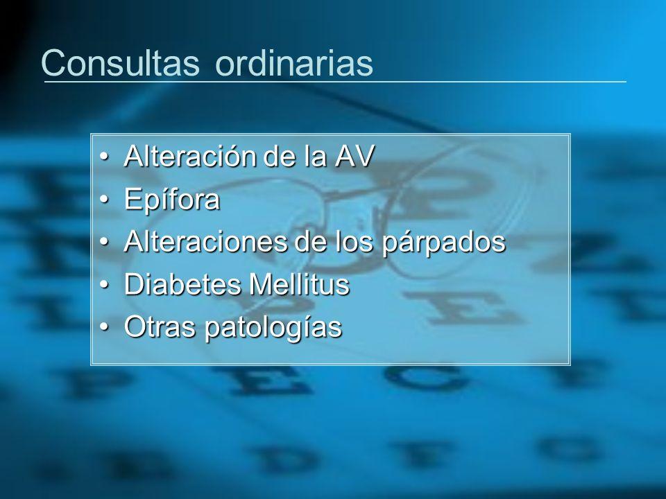 Consultas ordinarias Alteración de la AVAlteración de la AV EpíforaEpífora Alteraciones de los párpadosAlteraciones de los párpados Diabetes MellitusD