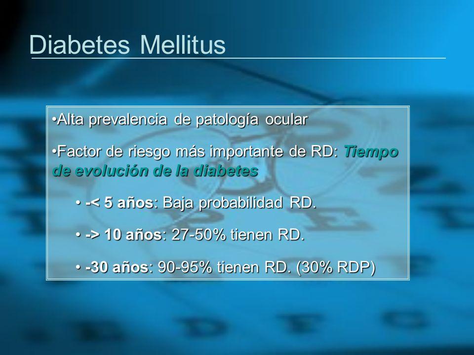 Diabetes Mellitus Alta prevalencia de patología ocularAlta prevalencia de patología ocular Factor de riesgo más importante de RD: Tiempo de evolución