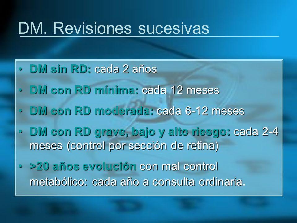 DM. Revisiones sucesivas DM sin RD: cada 2 añosDM sin RD: cada 2 años DM con RD mínima: cada 12 mesesDM con RD mínima: cada 12 meses DM con RD moderad