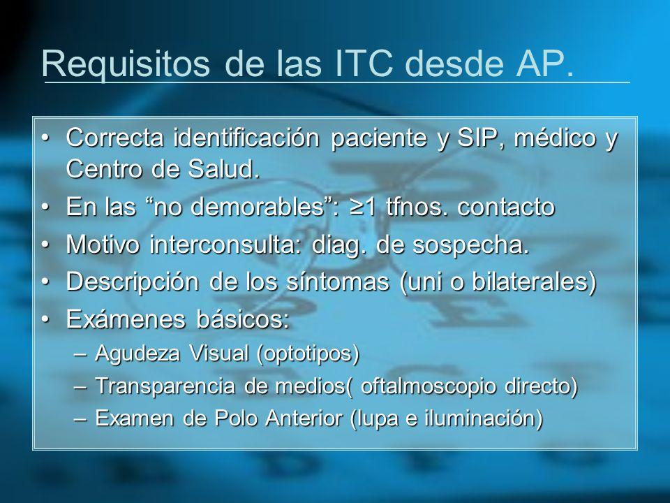 Requisitos de las ITC desde AP. Correcta identificación paciente y SIP, médico y Centro de Salud.Correcta identificación paciente y SIP, médico y Cent