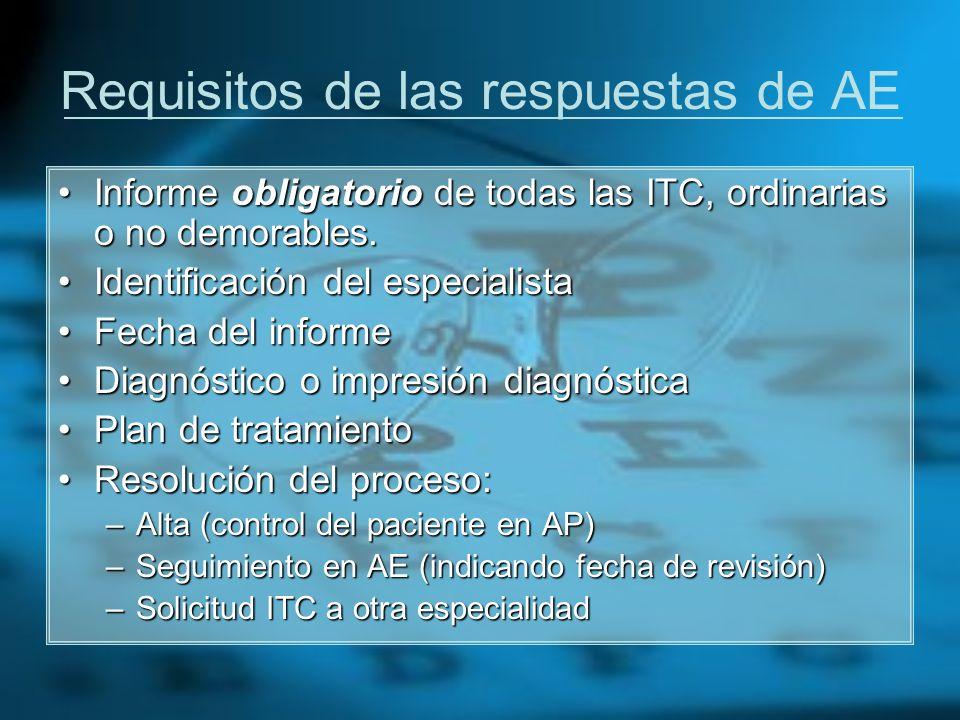 Requisitos de las respuestas de AE Informe obligatorio de todas las ITC, ordinarias o no demorables.Informe obligatorio de todas las ITC, ordinarias o