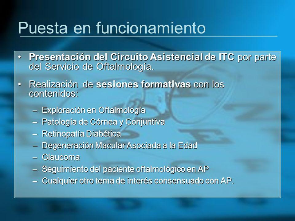 Puesta en funcionamiento Presentación del Circuito Asistencial de ITC por parte del Servicio de Oftalmología.Presentación del Circuito Asistencial de