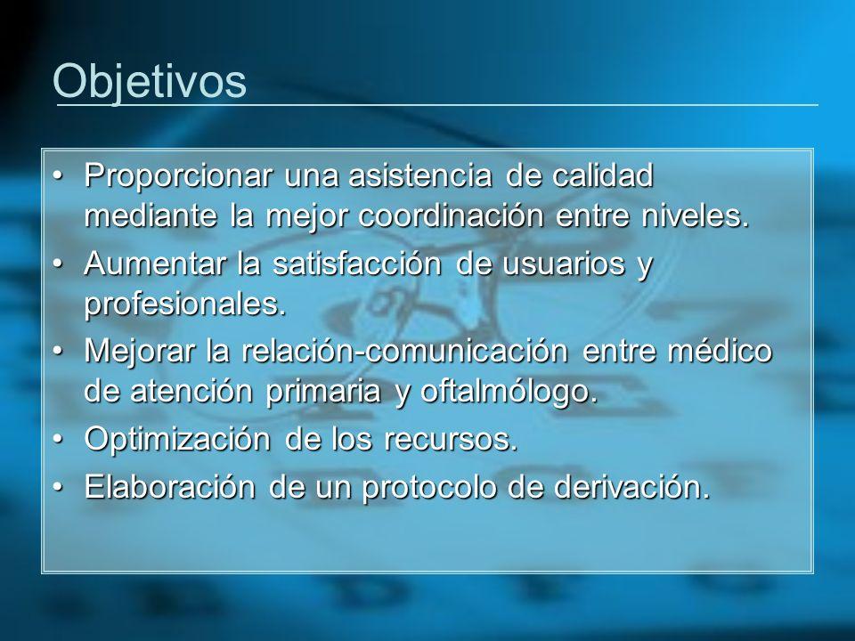 Contenido del Protocolo Problemas oftalmológicos que requieren AEProblemas oftalmológicos que requieren AE –Urgencias absolutas –Consultas no demorables (menos de 15 días) –Consultas ordinarias Requisitos de las ITC desde A.