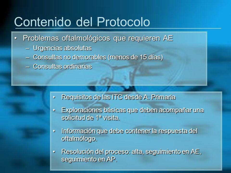 Contenido del Protocolo Problemas oftalmológicos que requieren AEProblemas oftalmológicos que requieren AE –Urgencias absolutas –Consultas no demorabl