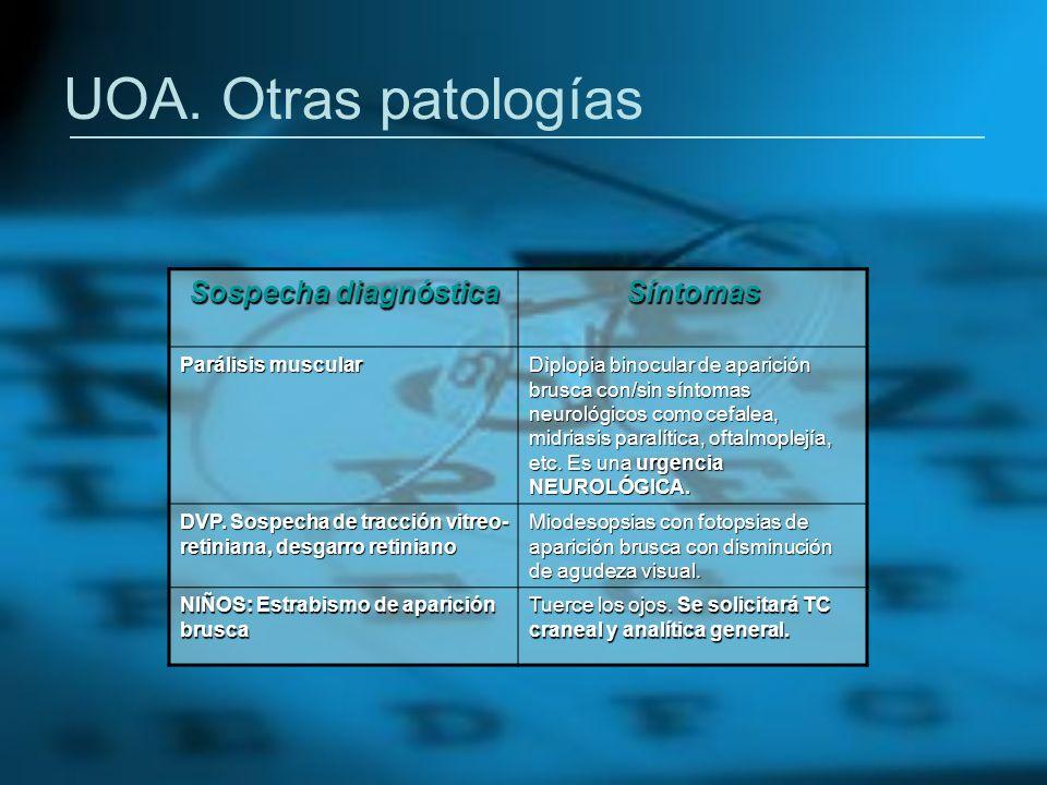 UOA. Otras patologías Sospecha diagnóstica Síntomas Parálisis muscular Dìplopia binocular de aparición brusca con/sin síntomas neurológicos como cefal