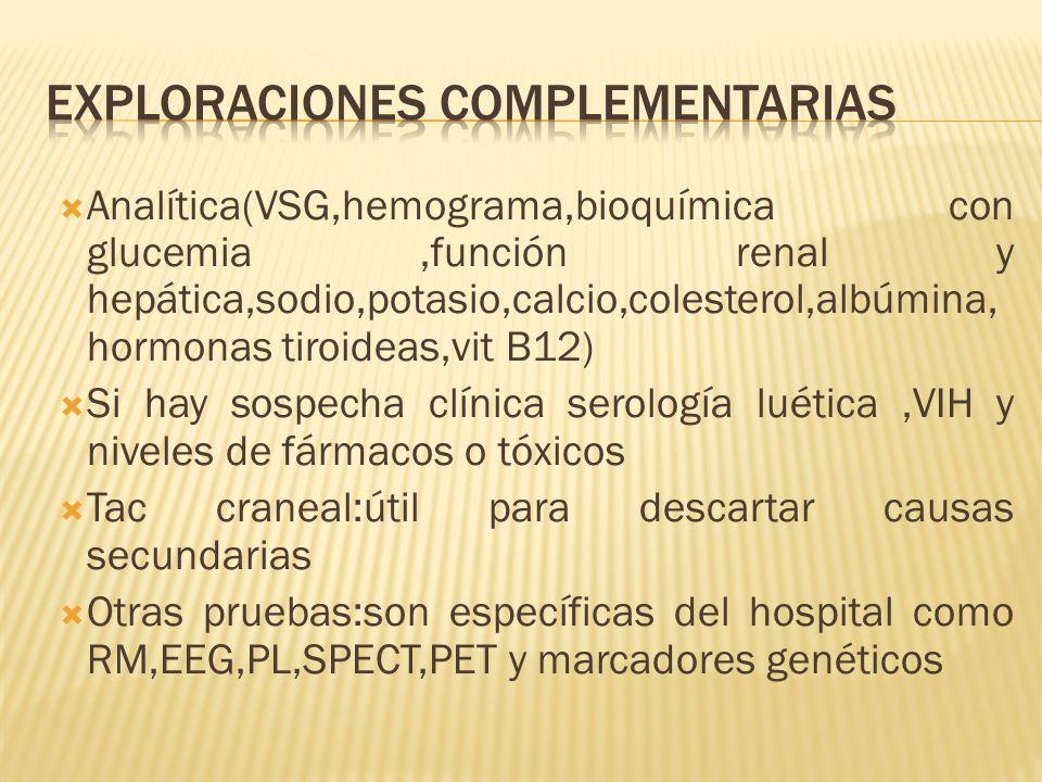 Analítica(VSG,hemograma,bioquímica con glucemia,función renal y hepática,sodio,potasio,calcio,colesterol,albúmina, hormonas tiroideas,vit B12) Si hay