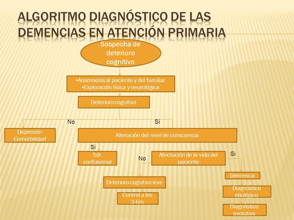 Sospecha de deterioro cognitivo Anamnesis al paciente y del familiar Exploración fisíca y neurológica Deterioro cognitivo Depresión Comorbilidad NoSi