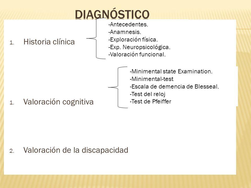 1. Historia clínica 1. Valoración cognitiva 2. Valoración de la discapacidad -Antecedentes. -Anamnesis. -Exploración física. -Exp. Neuropsicológica. -