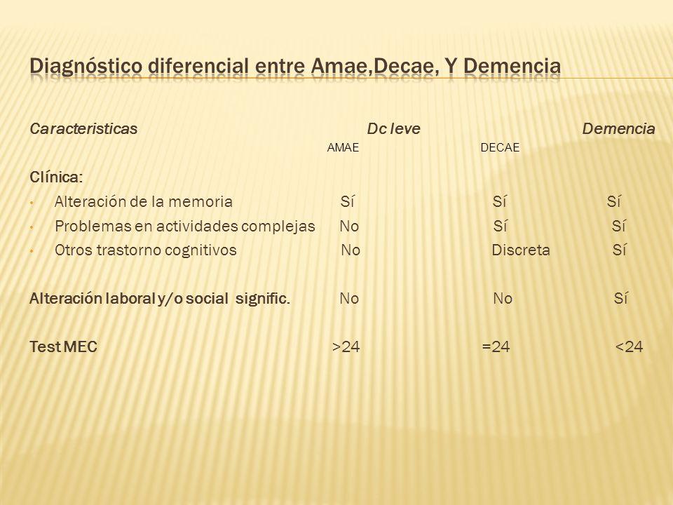 Caracteristicas Dc leve Demencia Clínica: Alteración de la memoria Sí Sí Sí Problemas en actividades complejas No Sí Sí Otros trastorno cognitivos No